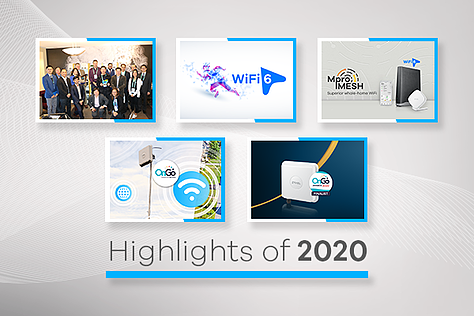 Highlights of 2020 at Zyel Communications